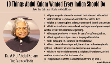 Abdul Kalam 10 point Oath for Indians