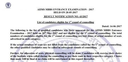 AIIMS Results 2017